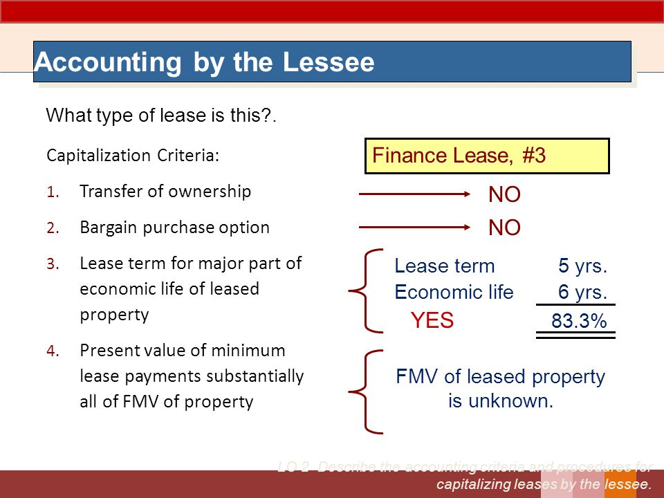 FMV of leased property is unknown.