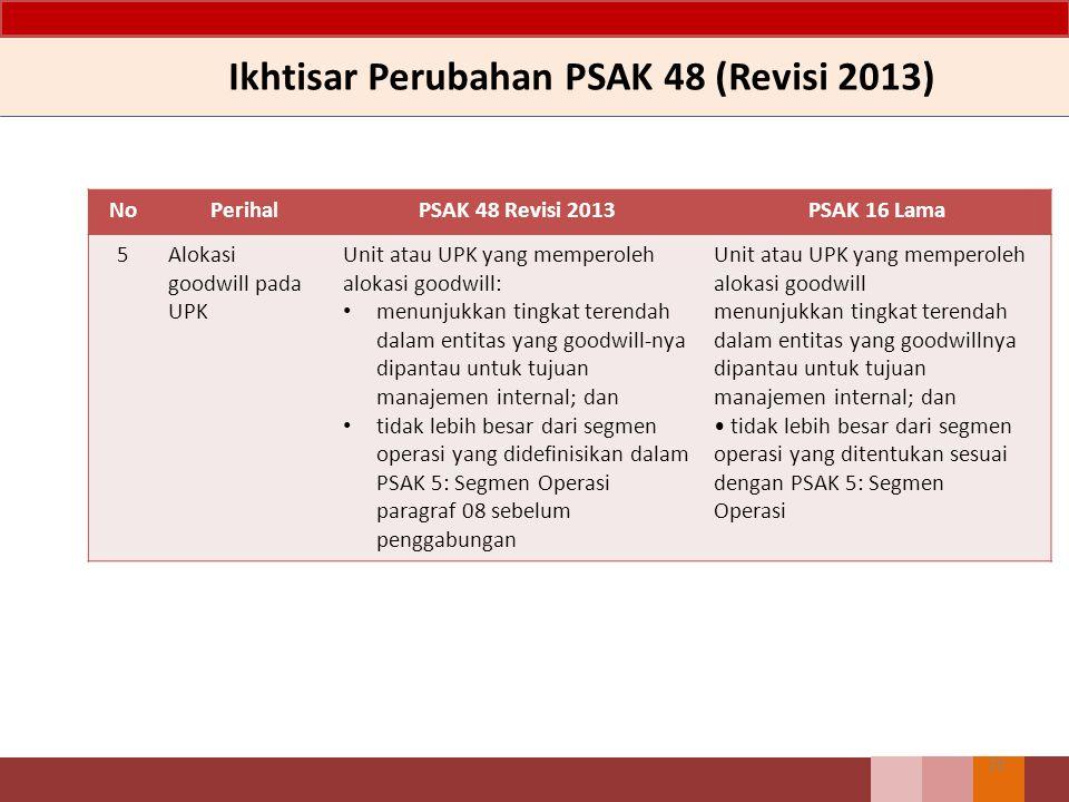 Ikhtisar Perubahan PSAK 48 (Revisi 2013)