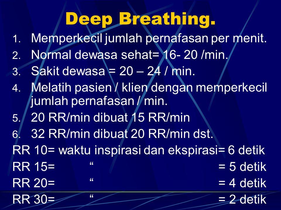 Deep Breathing. Memperkecil jumlah pernafasan per menit.