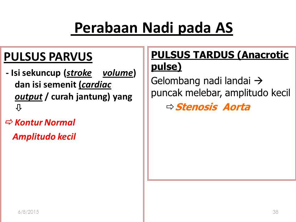 Perabaan Nadi pada AS PULSUS PARVUS PULSUS TARDUS (Anacrotic pulse)