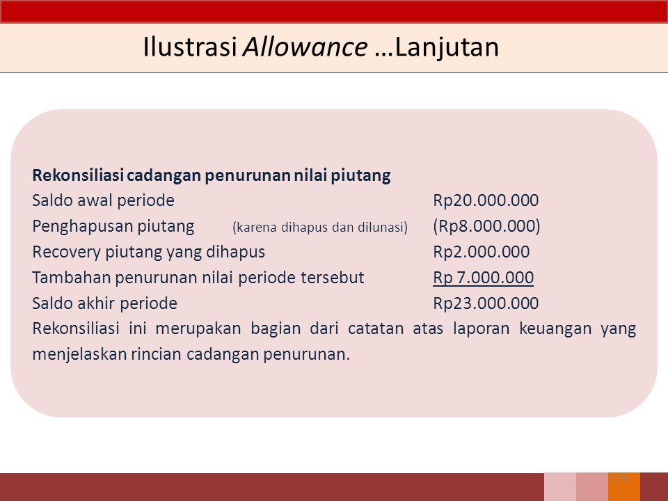 Ilustrasi Allowance …Lanjutan