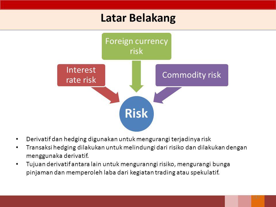 Risk Latar Belakang Foreign currency risk Interest rate risk