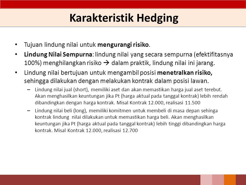 Karakteristik Hedging