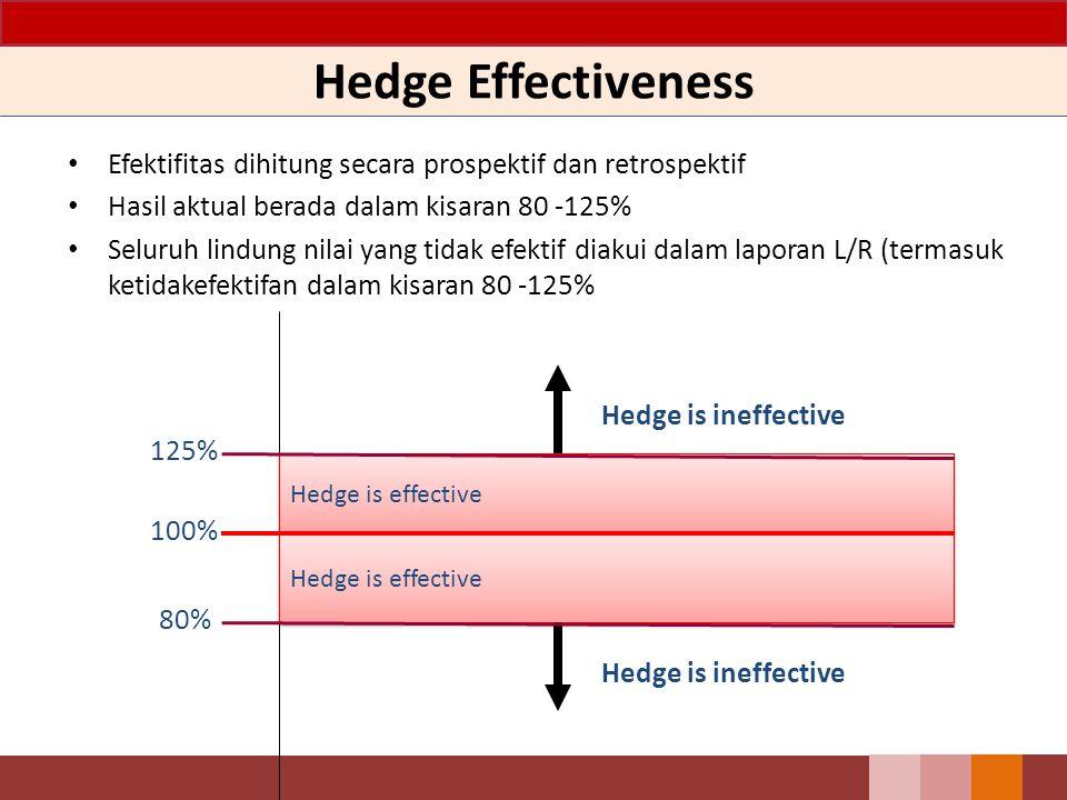 Hedge Effectiveness Efektifitas dihitung secara prospektif dan retrospektif. Hasil aktual berada dalam kisaran 80 -125%