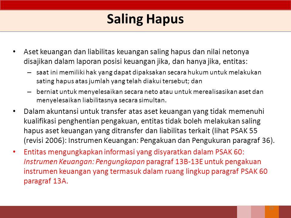 Saling Hapus