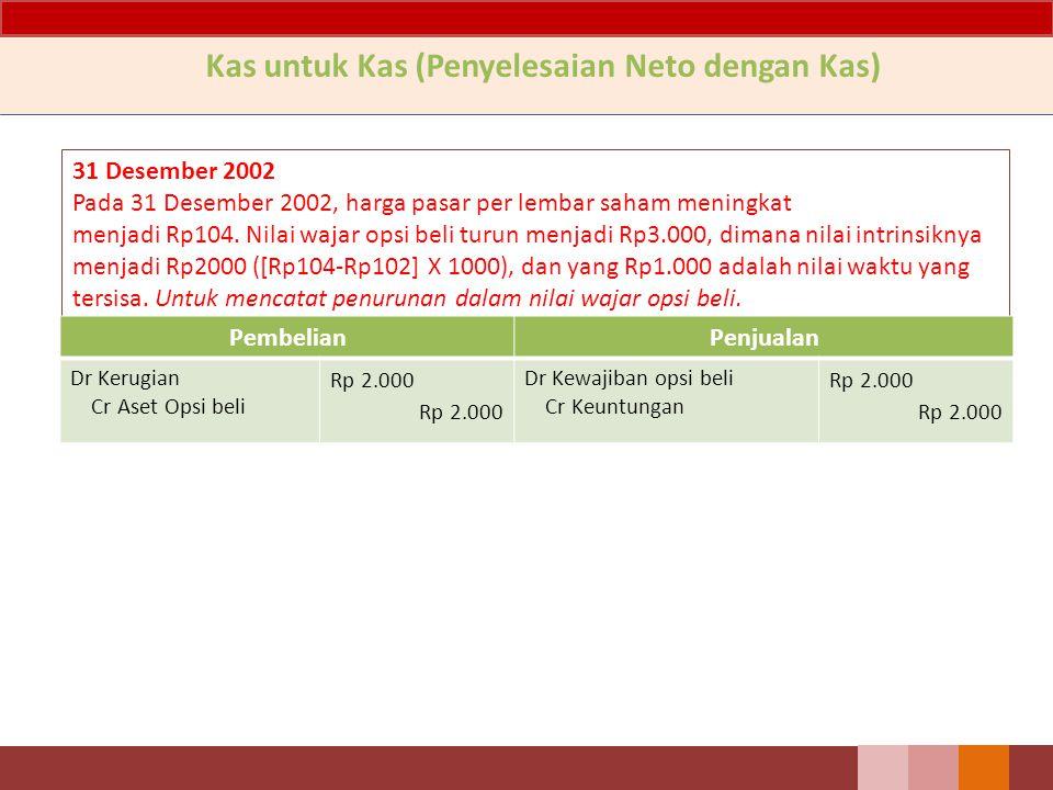 Kas untuk Kas (Penyelesaian Neto dengan Kas)