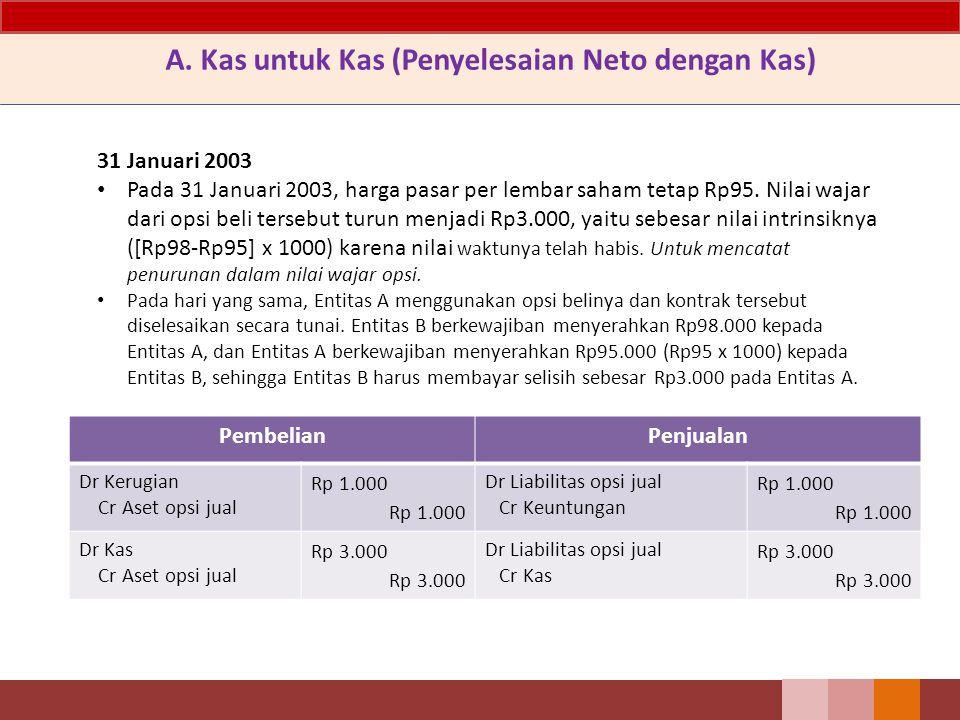 A. Kas untuk Kas (Penyelesaian Neto dengan Kas)