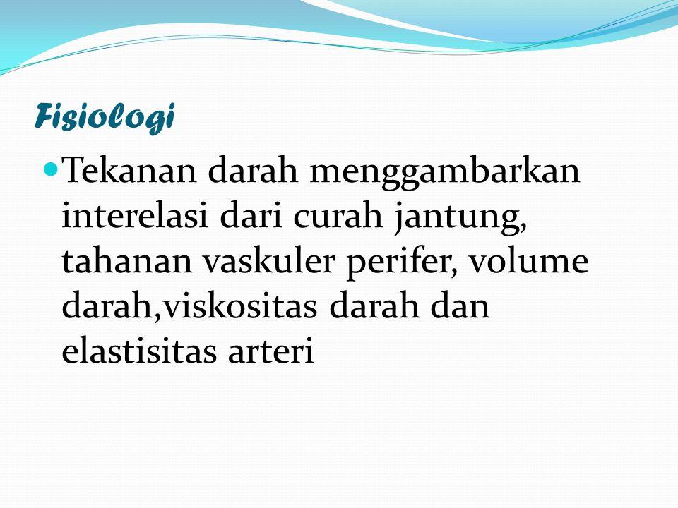 Fisiologi Tekanan darah menggambarkan interelasi dari curah jantung, tahanan vaskuler perifer, volume darah,viskositas darah dan elastisitas arteri.
