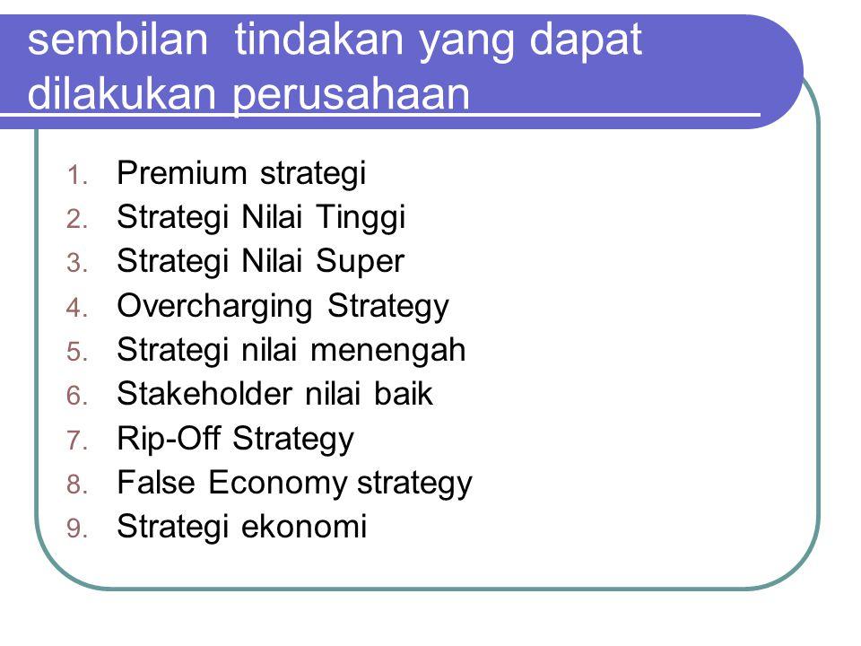 sembilan tindakan yang dapat dilakukan perusahaan