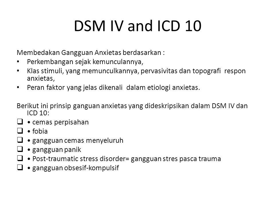 DSM IV and ICD 10 Membedakan Gangguan Anxietas berdasarkan :