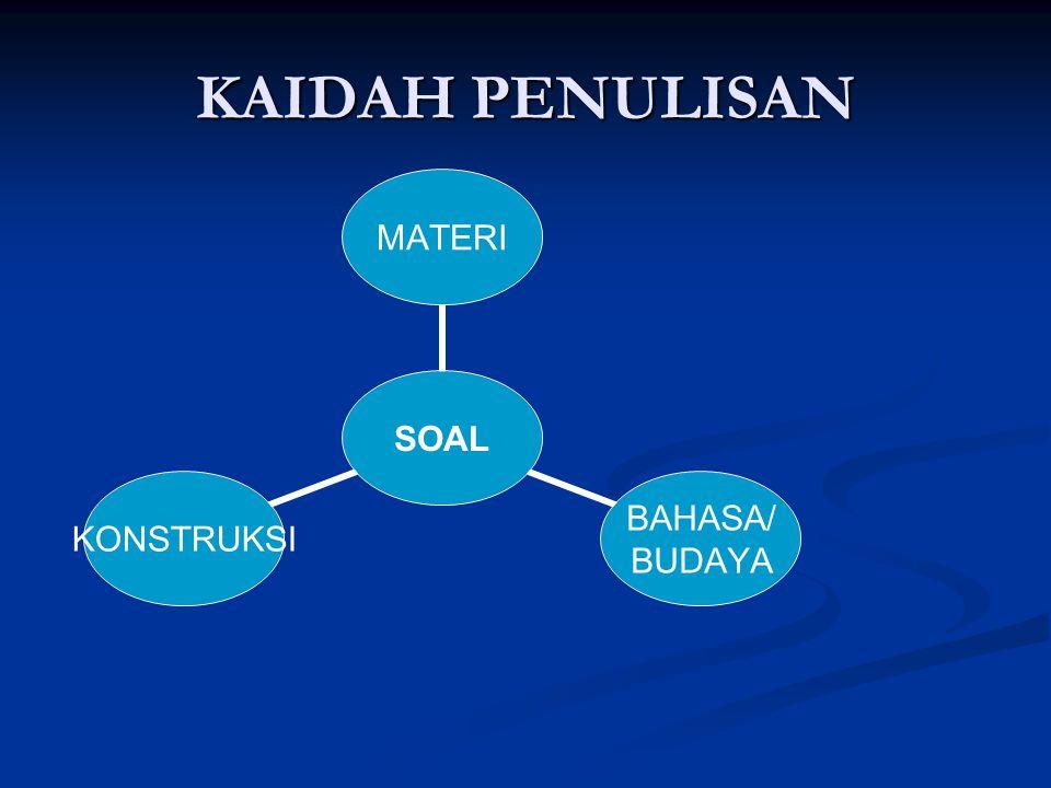 KAIDAH PENULISAN