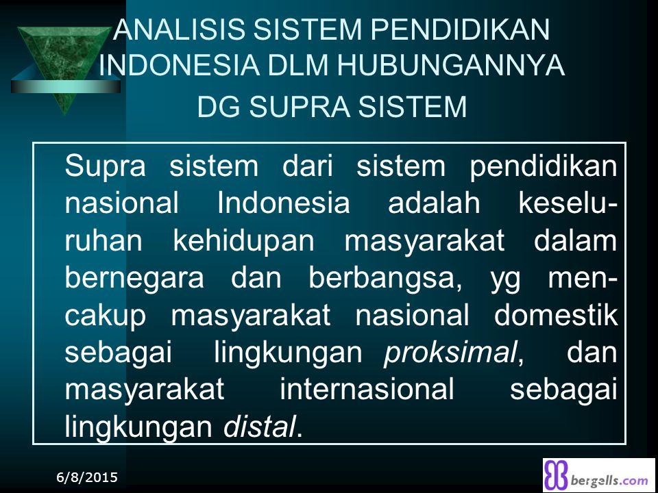 ANALISIS SISTEM PENDIDIKAN INDONESIA DLM HUBUNGANNYA DG SUPRA SISTEM