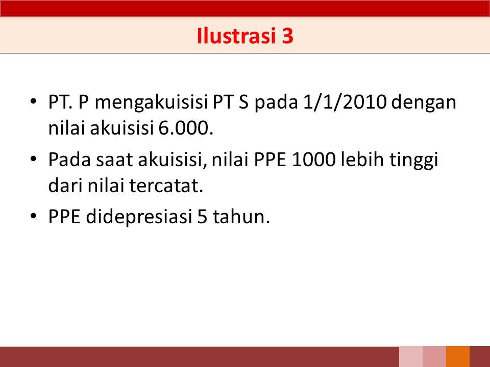 Ilustrasi 3 PT. P mengakuisisi PT S pada 1/1/2010 dengan nilai akuisisi 6.000. Pada saat akuisisi, nilai PPE 1000 lebih tinggi dari nilai tercatat.