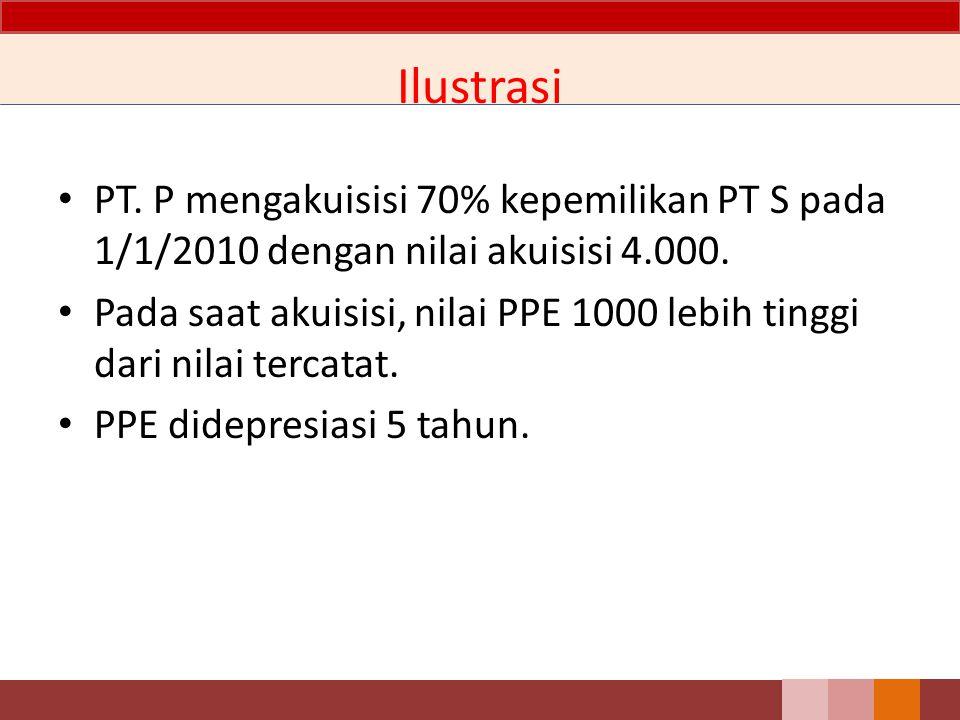 Ilustrasi PT. P mengakuisisi 70% kepemilikan PT S pada 1/1/2010 dengan nilai akuisisi 4.000.