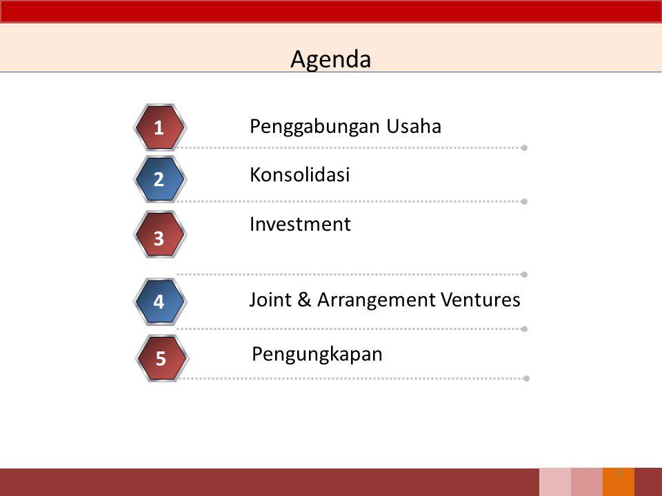 Agenda 1 Penggabungan Usaha Konsolidasi 2 Investment 3