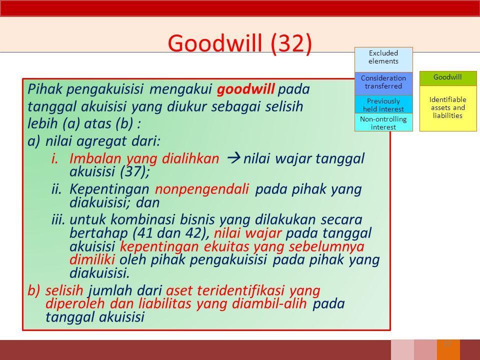 Goodwill (32) Pihak pengakuisisi mengakui goodwill pada