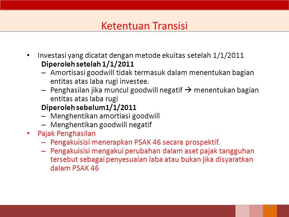 Ketentuan Transisi Investasi yang dicatat dengan metode ekuitas setelah 1/1/2011. Diperoleh setelah 1/1/2011.