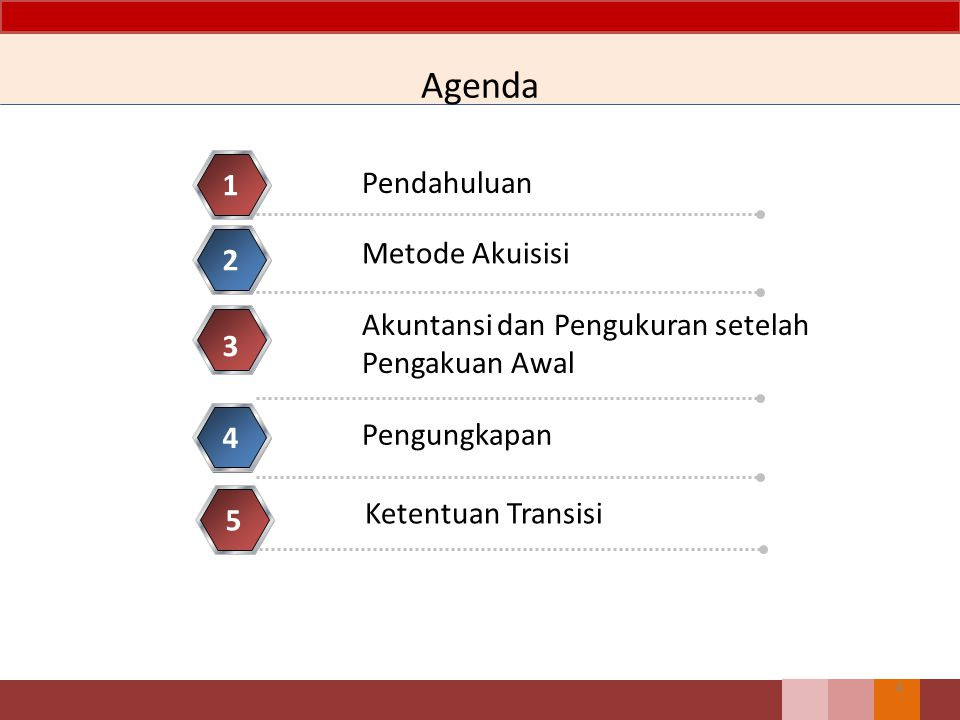 Agenda 1 Pendahuluan Metode Akuisisi 2