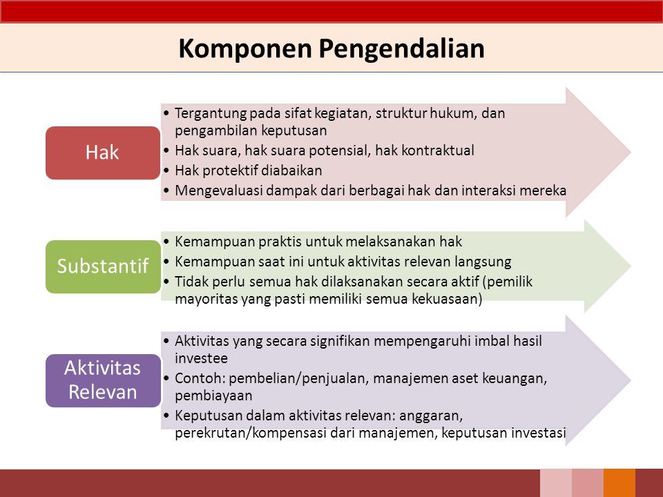 Komponen Pengendalian