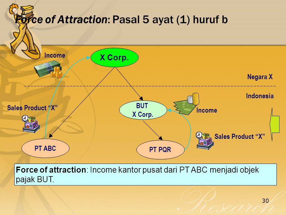 Force of Attraction: Pasal 5 ayat (1) huruf b