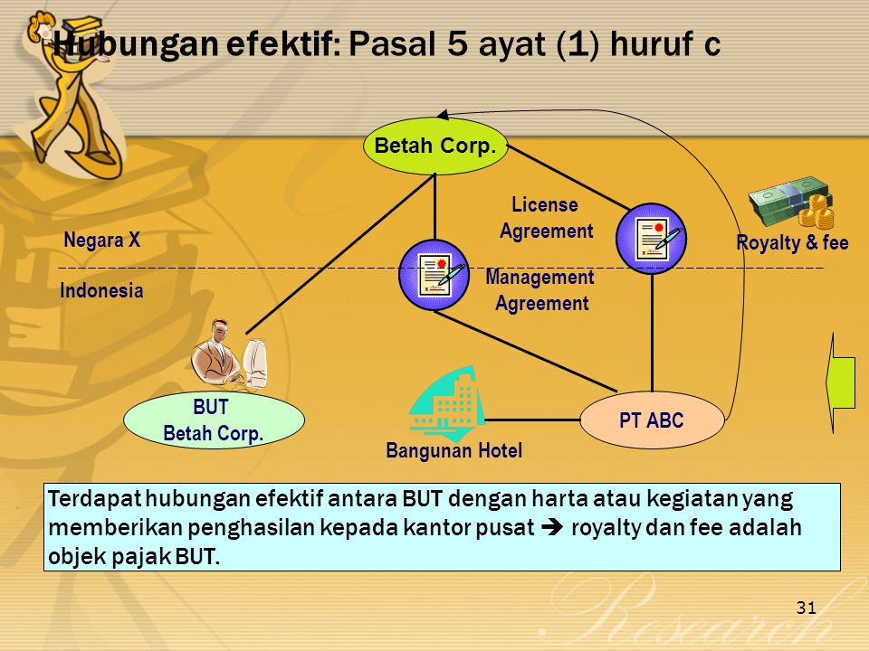 Hubungan efektif: Pasal 5 ayat (1) huruf c