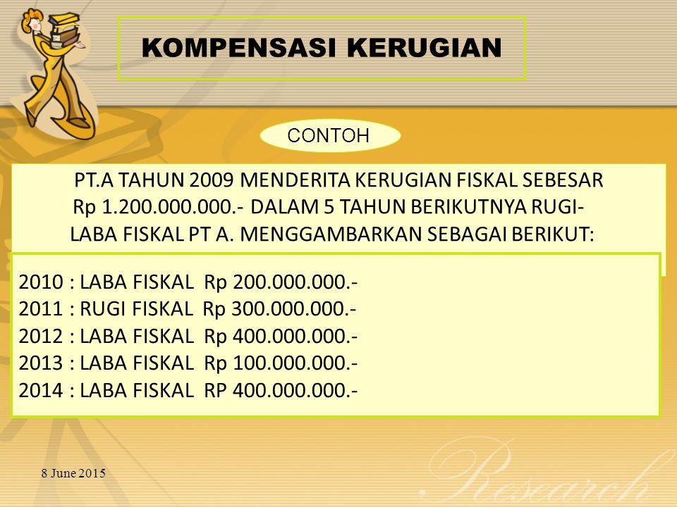 KOMPENSASI KERUGIAN PT.A TAHUN 2009 MENDERITA KERUGIAN FISKAL SEBESAR