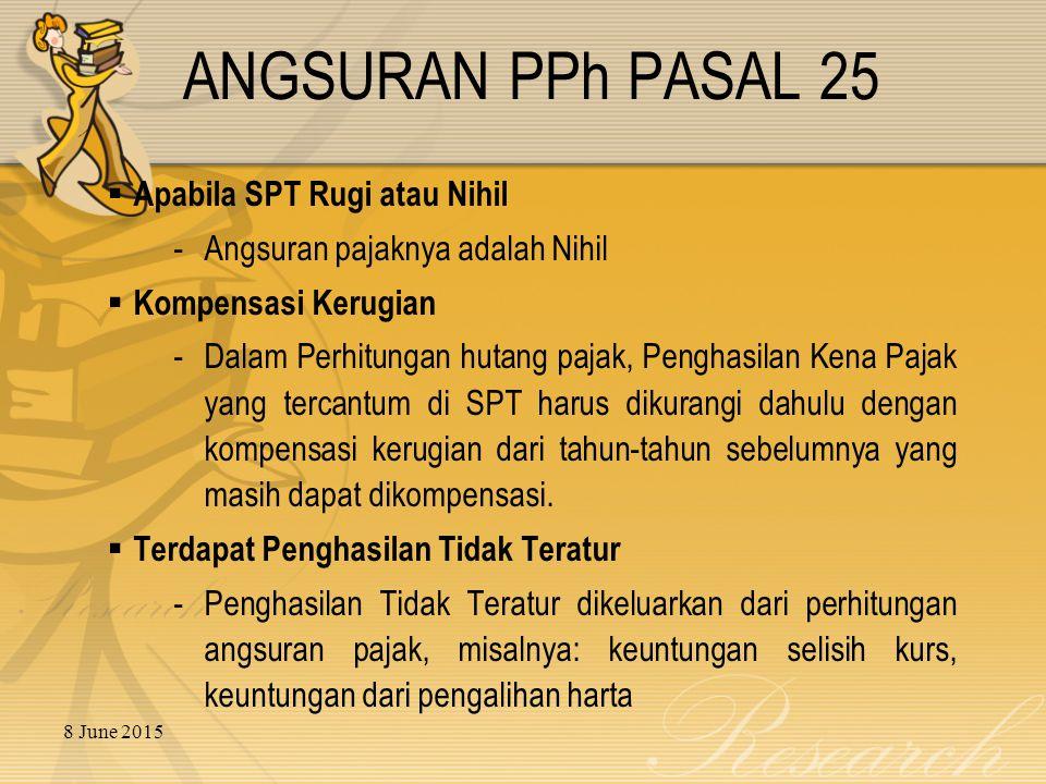 ANGSURAN PPh PASAL 25 Apabila SPT Rugi atau Nihil