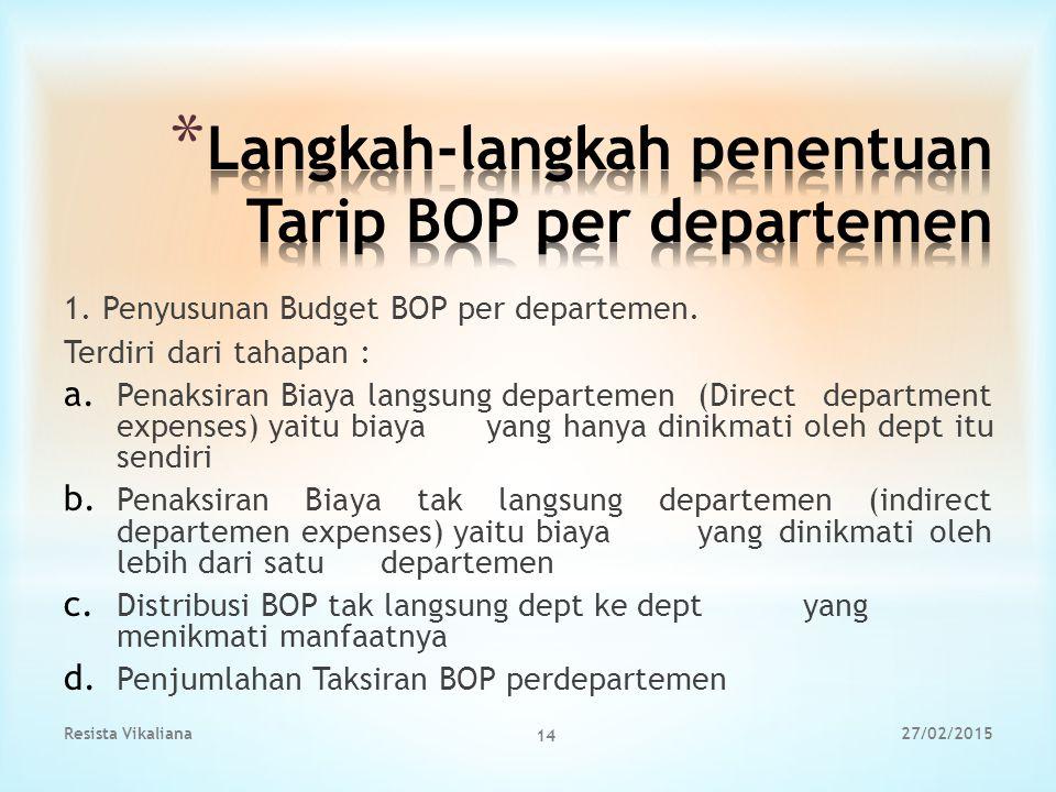 Langkah-langkah penentuan Tarip BOP per departemen