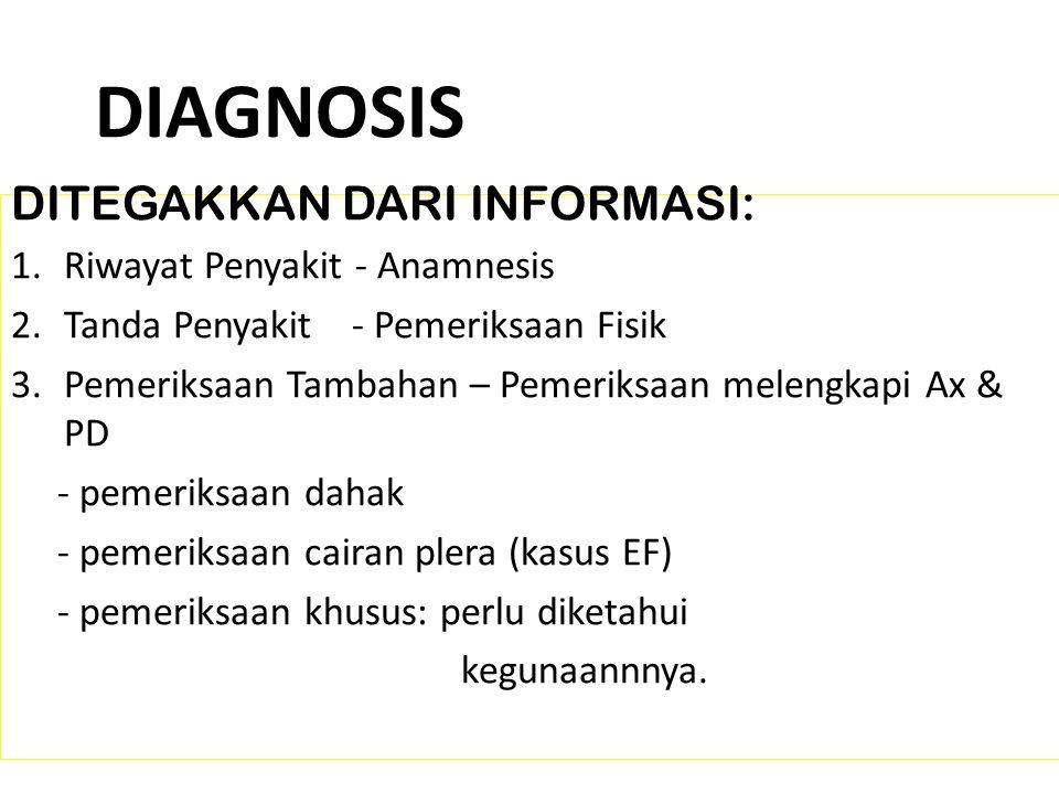 DIAGNOSIS DITEGAKKAN DARI INFORMASI: Riwayat Penyakit - Anamnesis