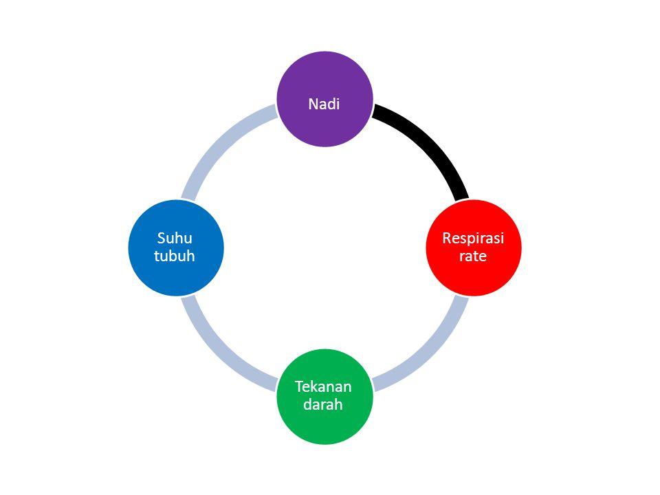 Nadi Vital sign Suhu tubuh Respirasi rate Tekanan darah