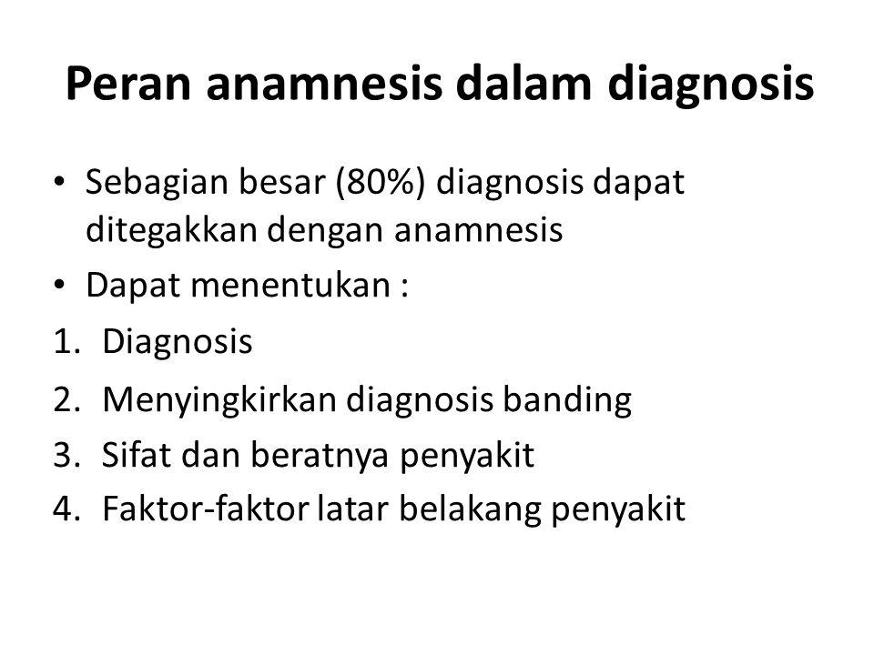 Peran anamnesis dalam diagnosis