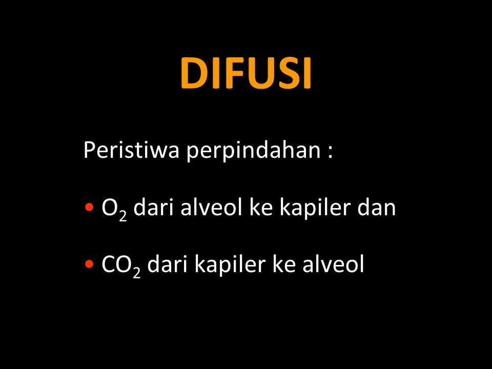 DIFUSI Peristiwa perpindahan : O2 dari alveol ke kapiler dan