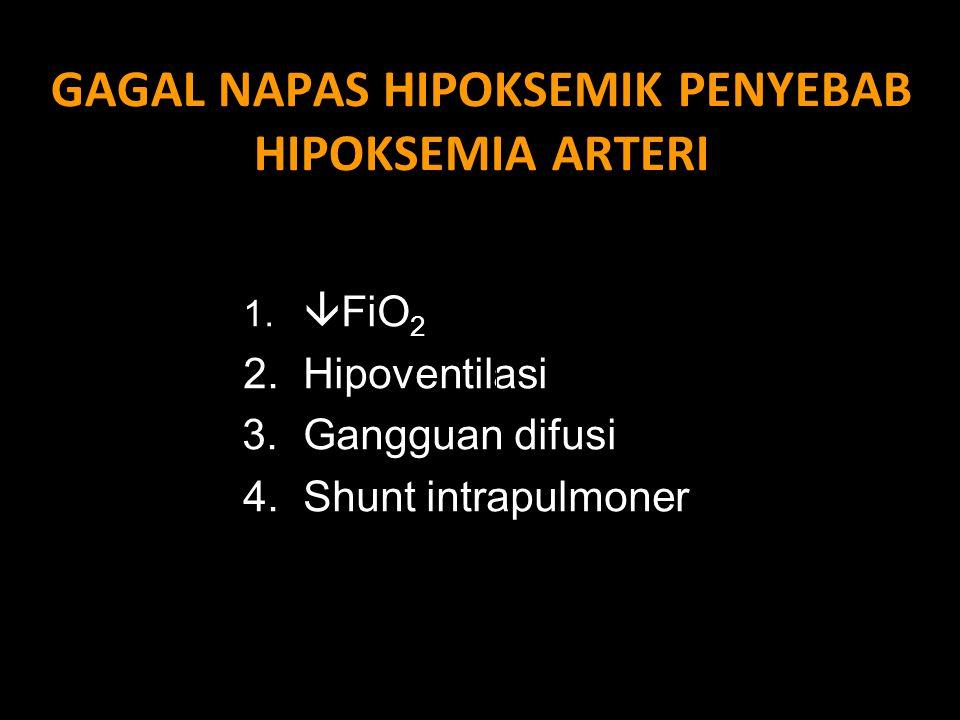 GAGAL NAPAS HIPOKSEMIK PENYEBAB HIPOKSEMIA ARTERI