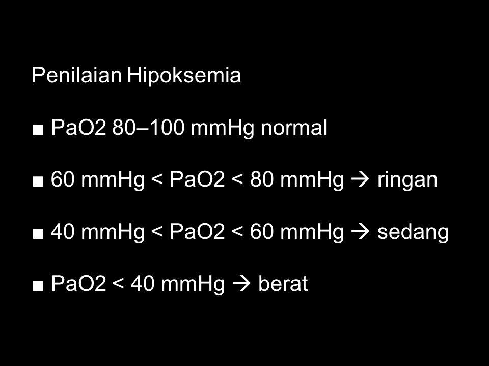 Penilaian Hipoksemia ■ PaO2 80–100 mmHg normal. ■ 60 mmHg < PaO2 < 80 mmHg  ringan. ■ 40 mmHg < PaO2 < 60 mmHg  sedang.