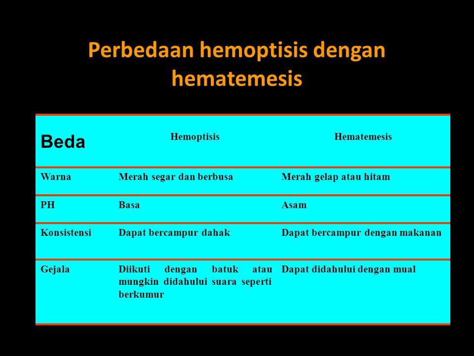 Perbedaan hemoptisis dengan hematemesis