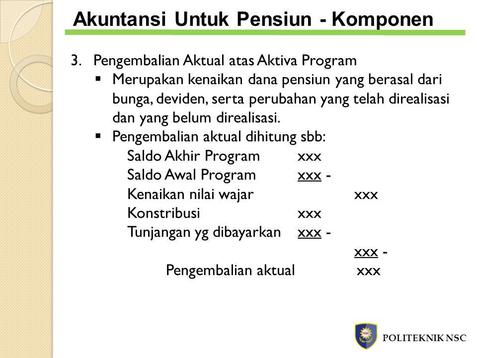 Akuntansi Untuk Pensiun - Komponen