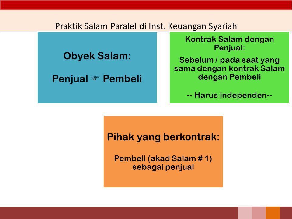 Praktik Salam Paralel di Inst. Keuangan Syariah
