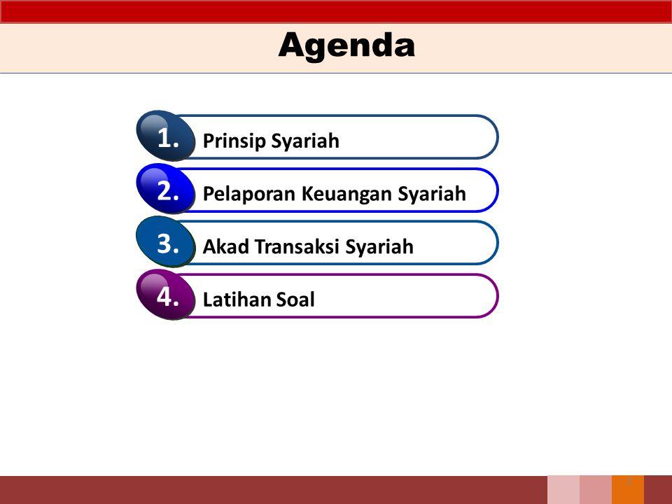 Agenda 1. 2. 3. 4. Prinsip Syariah Pelaporan Keuangan Syariah