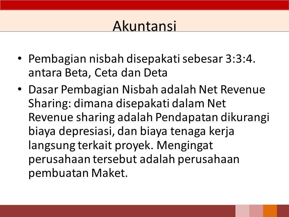 Akuntansi Pembagian nisbah disepakati sebesar 3:3:4. antara Beta, Ceta dan Deta.