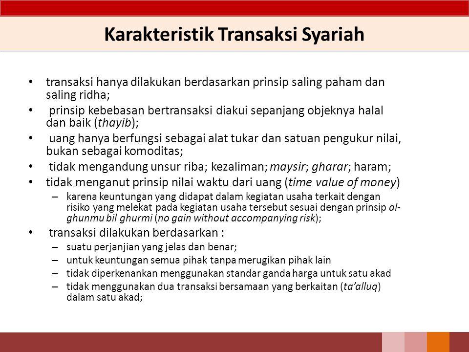 Karakteristik Transaksi Syariah