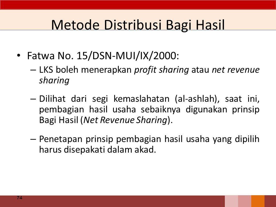 Metode Distribusi Bagi Hasil