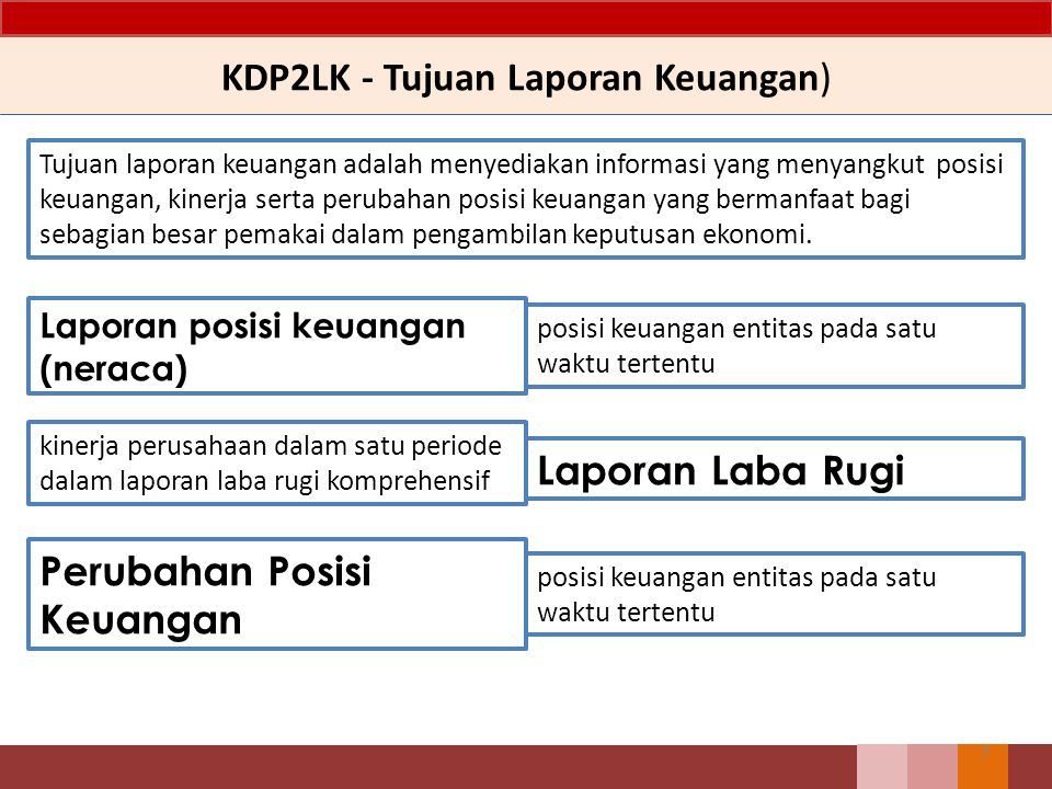 KDP2LK - Tujuan Laporan Keuangan)