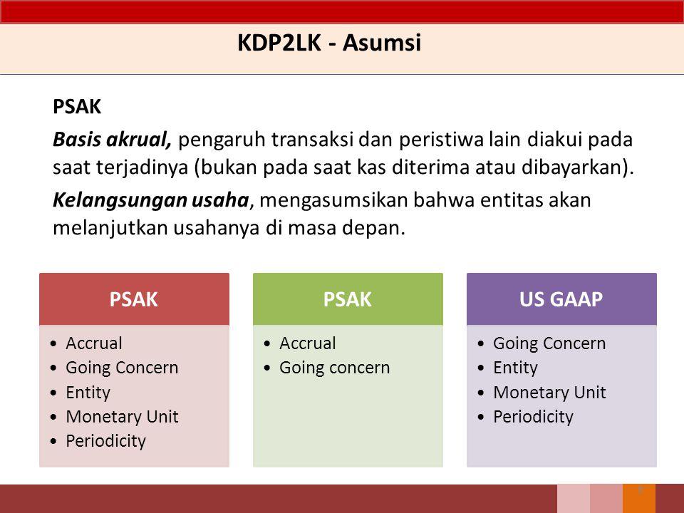 KDP2LK - Asumsi PSAK.