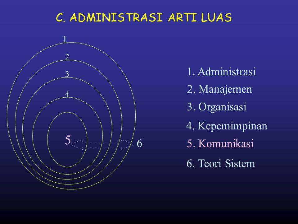 C. ADMINISTRASI ARTI LUAS