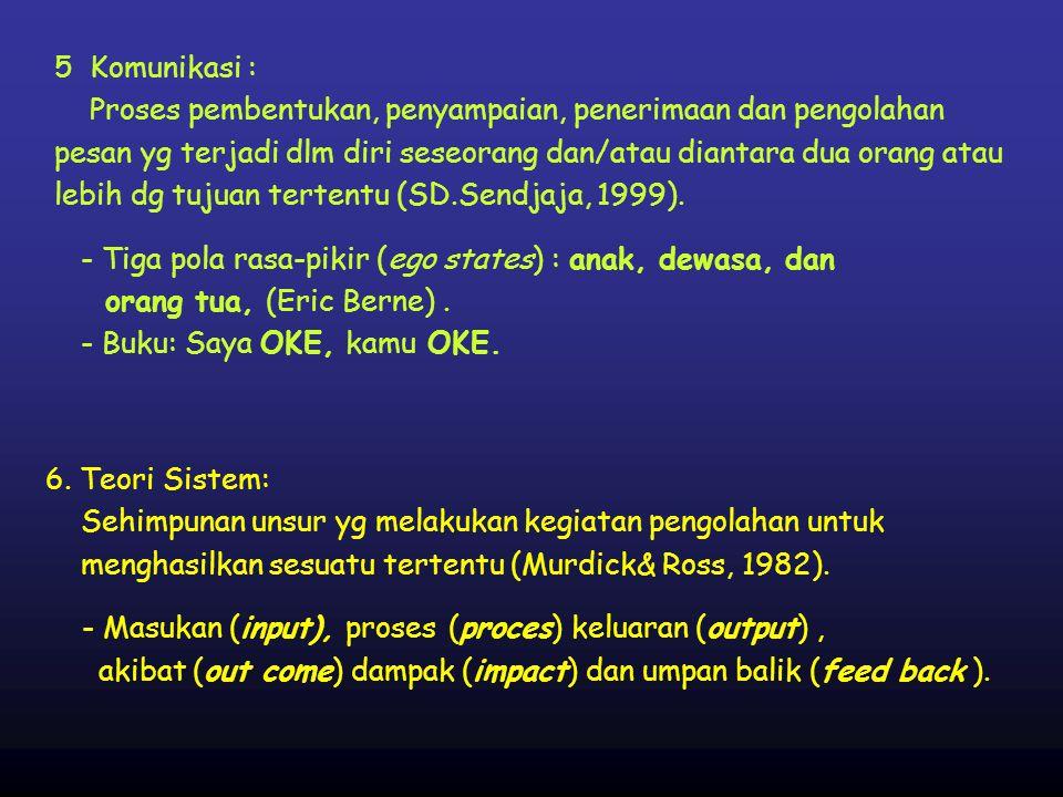 5 Komunikasi :