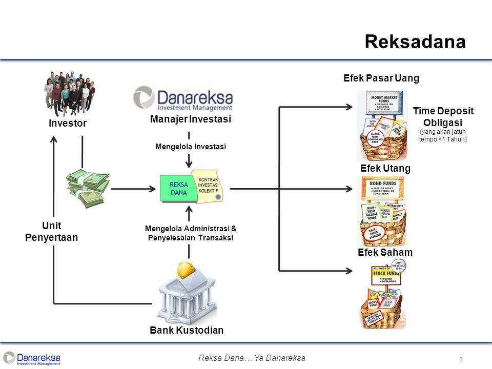 Mengelola Administrasi & Penyelesaian Transaksi