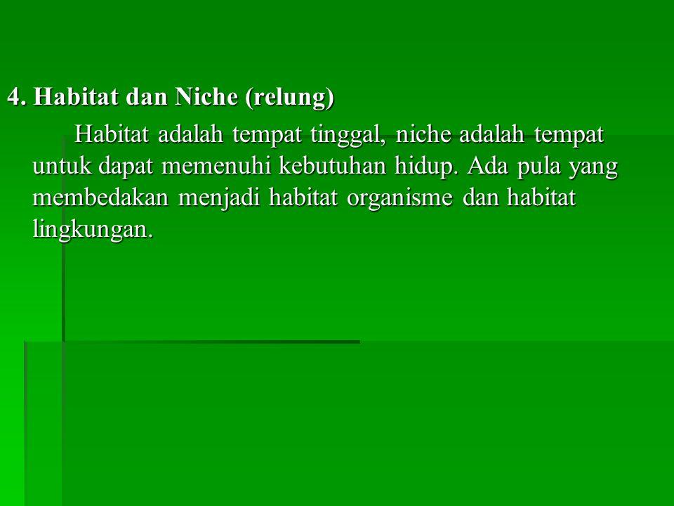 4. Habitat dan Niche (relung)