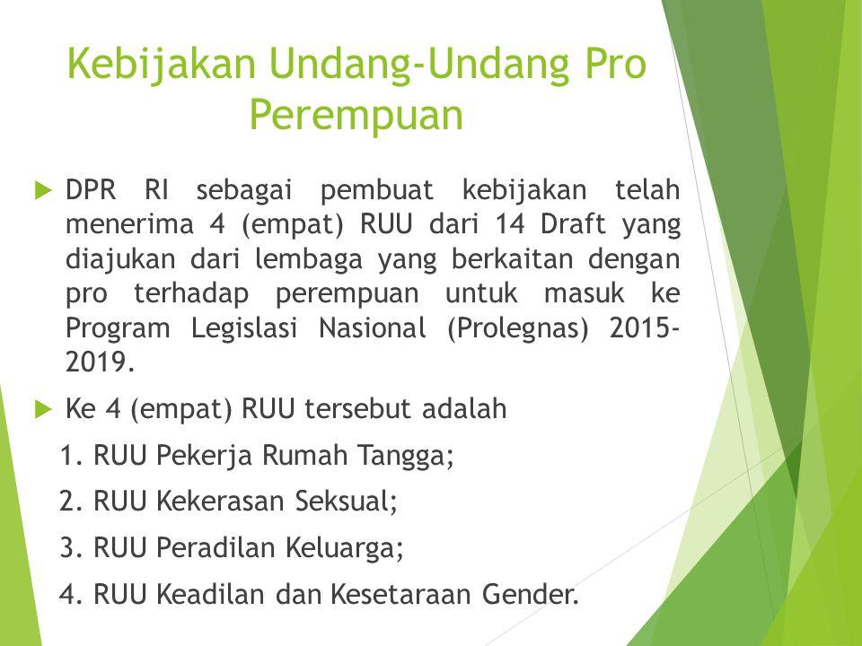 Kebijakan Undang-Undang Pro Perempuan