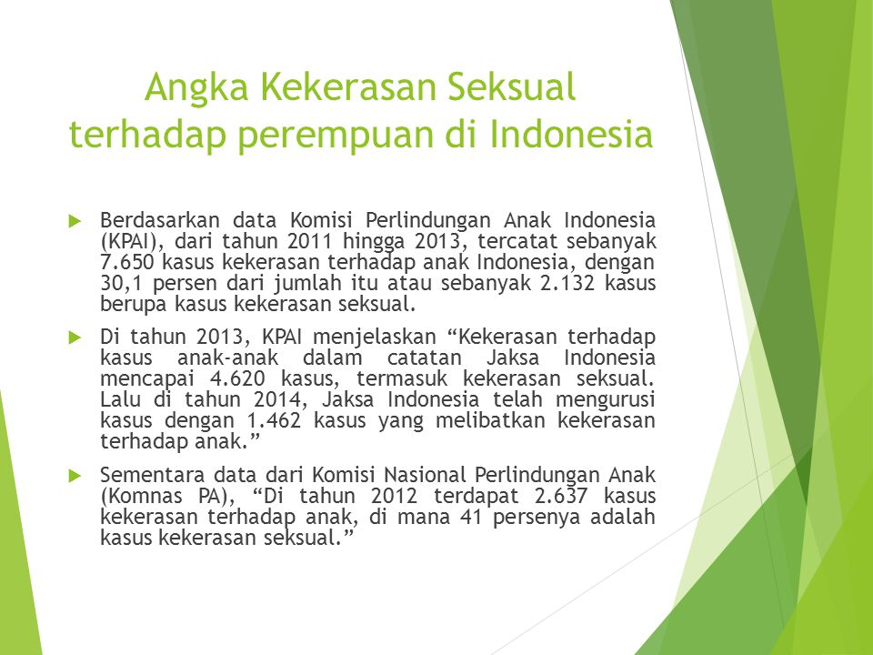 Angka Kekerasan Seksual terhadap perempuan di Indonesia