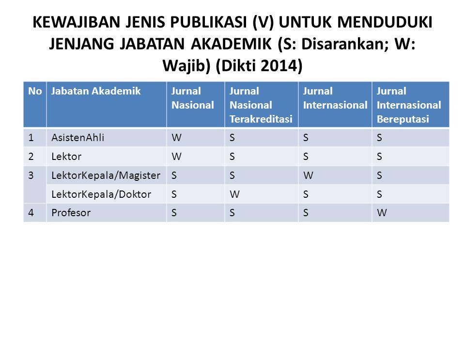 KEWAJIBAN JENIS PUBLIKASI (V) UNTUK MENDUDUKI JENJANG JABATAN AKADEMIK (S: Disarankan; W: Wajib) (Dikti 2014)